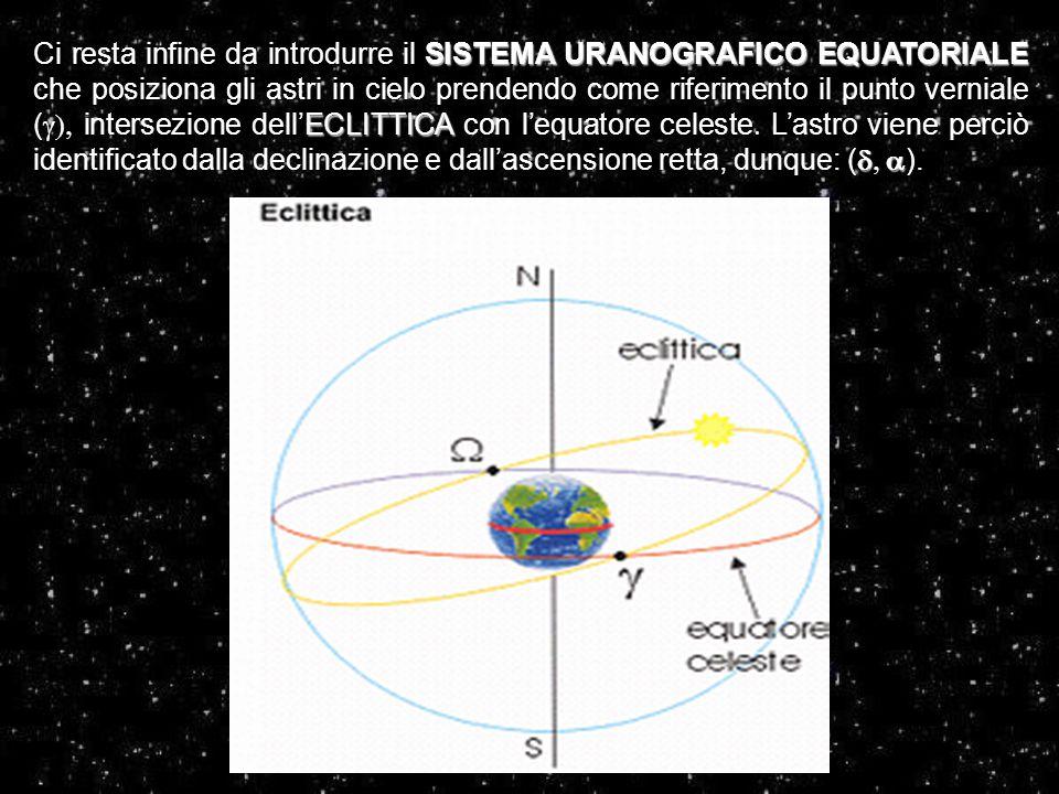 Ci resta infine da introdurre il SISTEMA URANOGRAFICO EQUATORIALE che posiziona gli astri in cielo prendendo come riferimento il punto verniale (g), intersezione dell'ECLITTICA con l'equatore celeste.