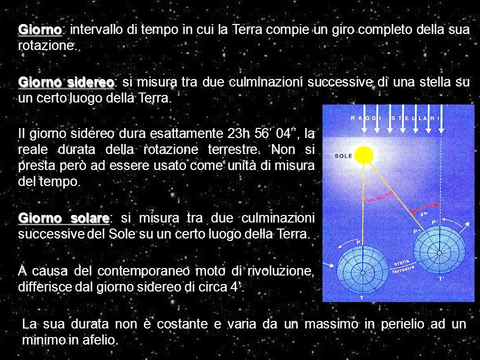 Giorno: intervallo di tempo in cui la Terra compie un giro completo della sua rotazione.