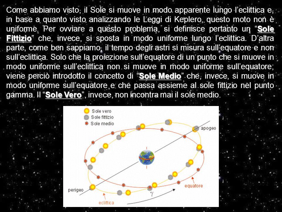 Come abbiamo visto, il Sole si muove in modo apparente lungo l'eclittica e, in base a quanto visto analizzando le Leggi di Keplero, questo moto non è uniforme.