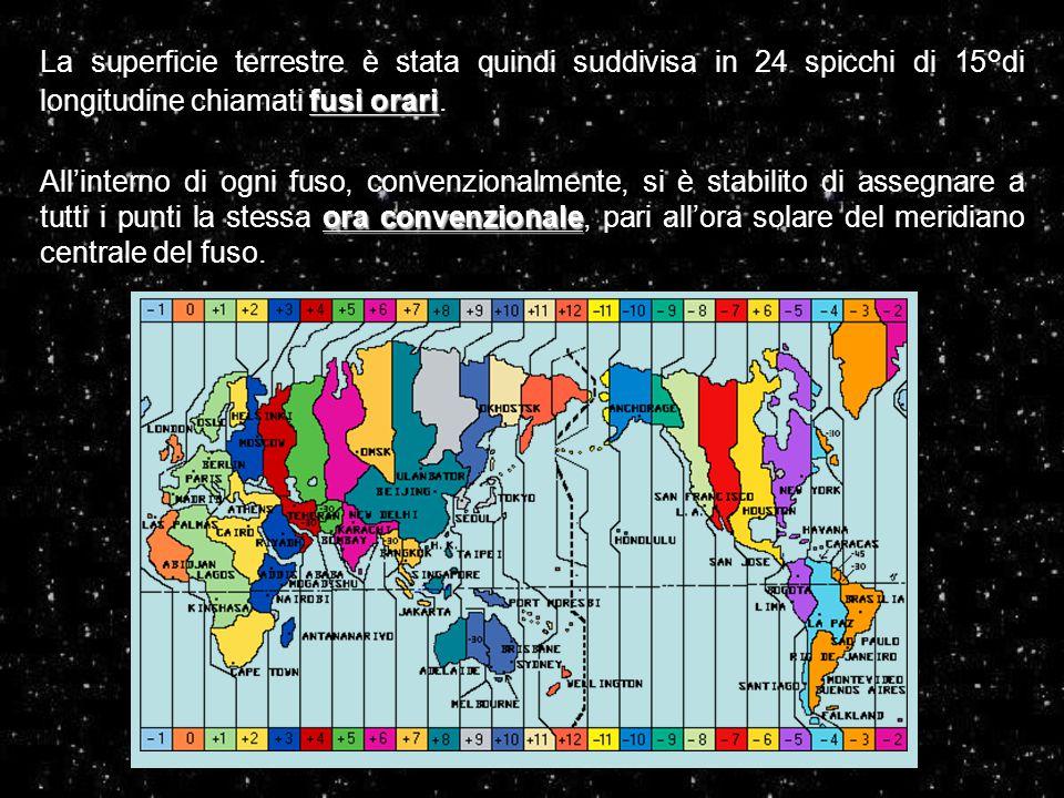 La superficie terrestre è stata quindi suddivisa in 24 spicchi di 15°di longitudine chiamati fusi orari.