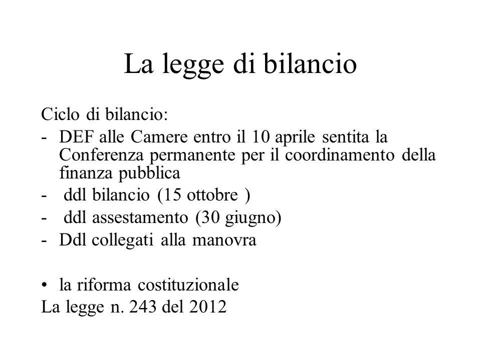 La legge di bilancio Ciclo di bilancio: