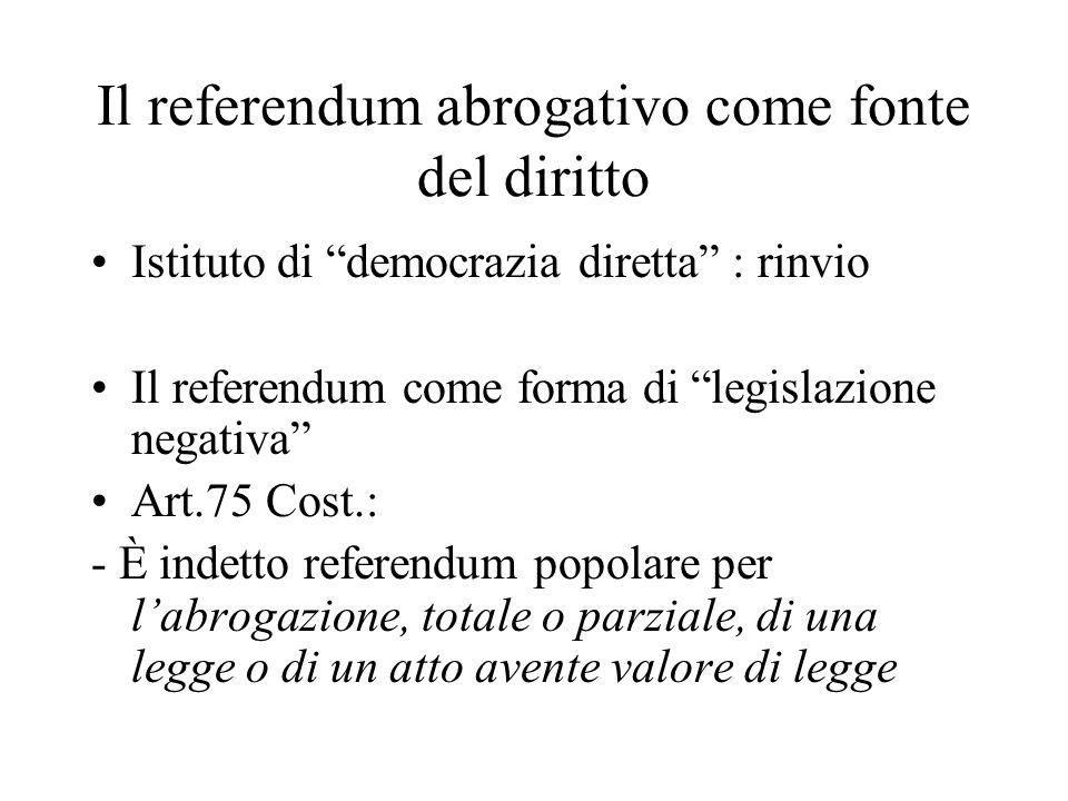 Il referendum abrogativo come fonte del diritto