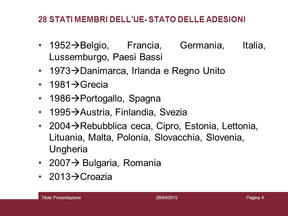 28 STATI MEMBRI DELL'UE- STATO DELLE ADESIONI