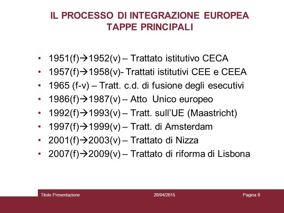 IL PROCESSO DI INTEGRAZIONE EUROPEA TAPPE PRINCIPALI