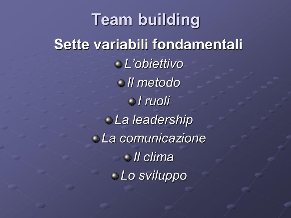 Sette variabili fondamentali