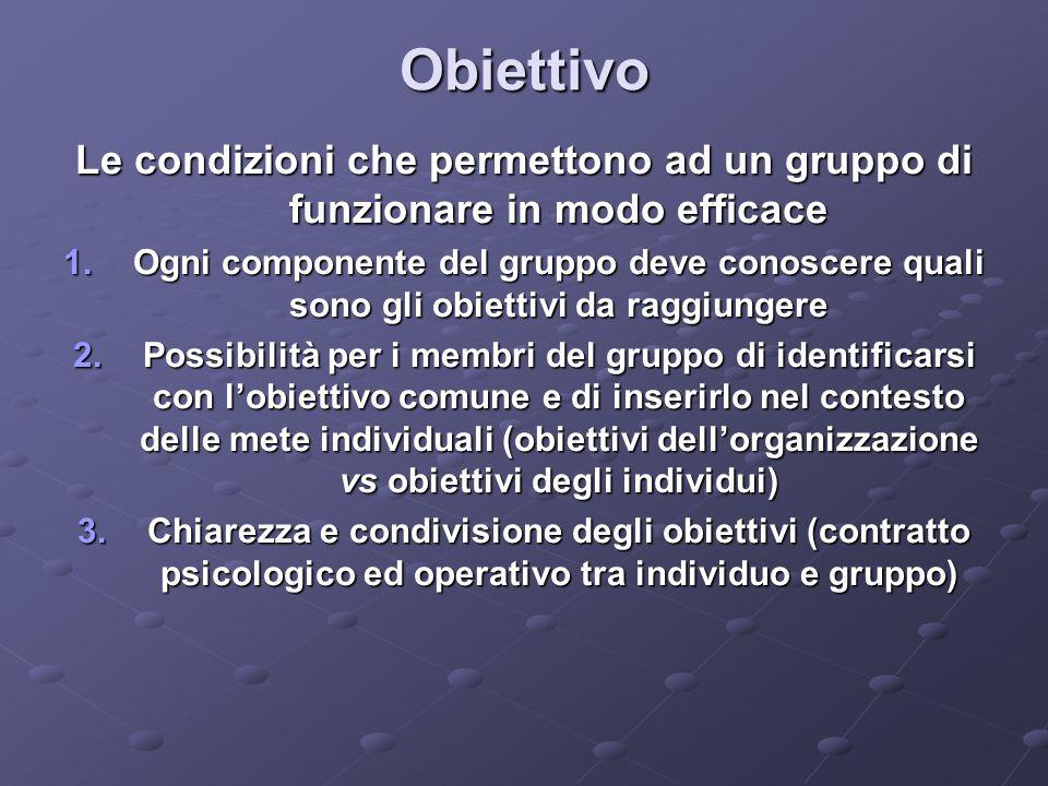 Obiettivo Le condizioni che permettono ad un gruppo di funzionare in modo efficace.