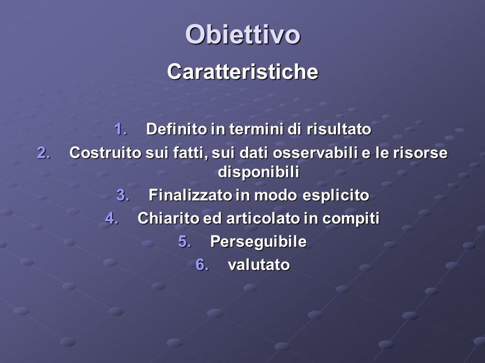 Obiettivo Caratteristiche Definito in termini di risultato