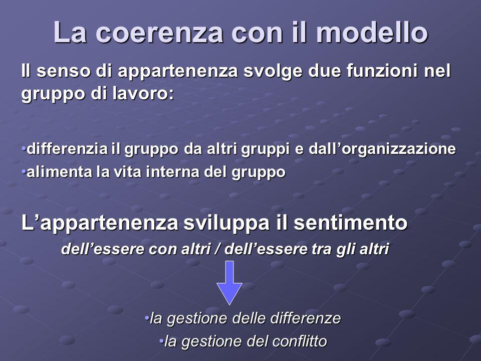 La coerenza con il modello