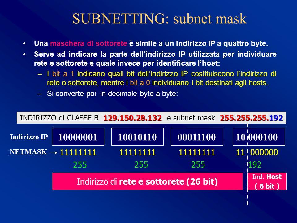 SUBNETTING: subnet mask