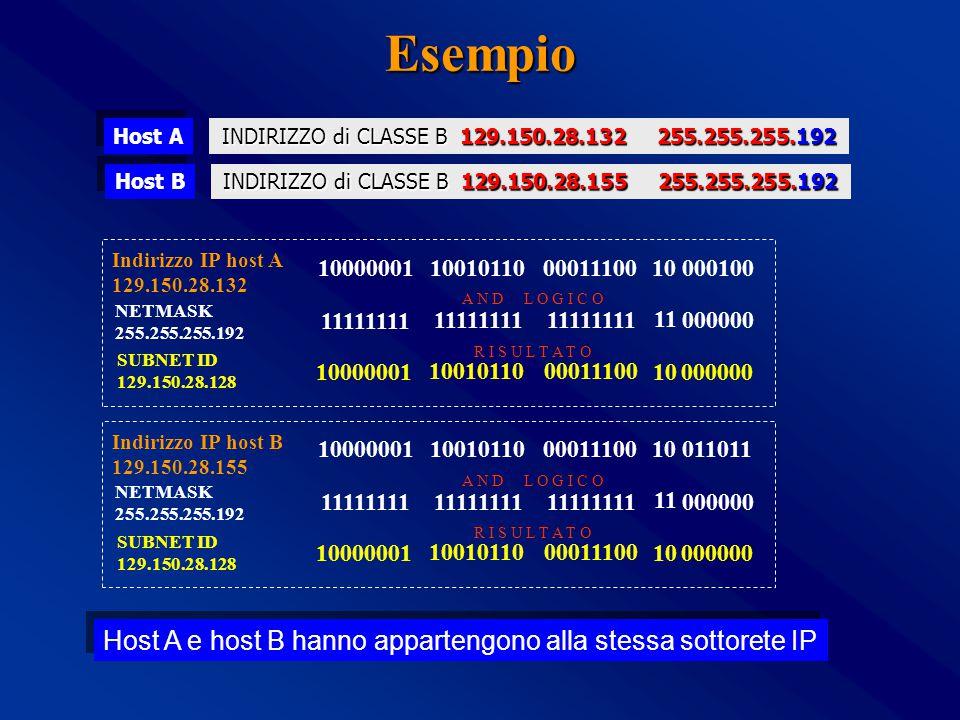 Esempio Host A e host B hanno appartengono alla stessa sottorete IP