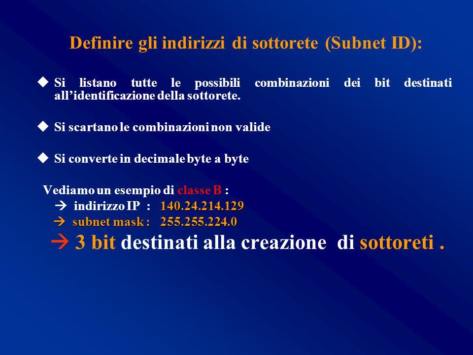 Definire gli indirizzi di sottorete (Subnet ID):