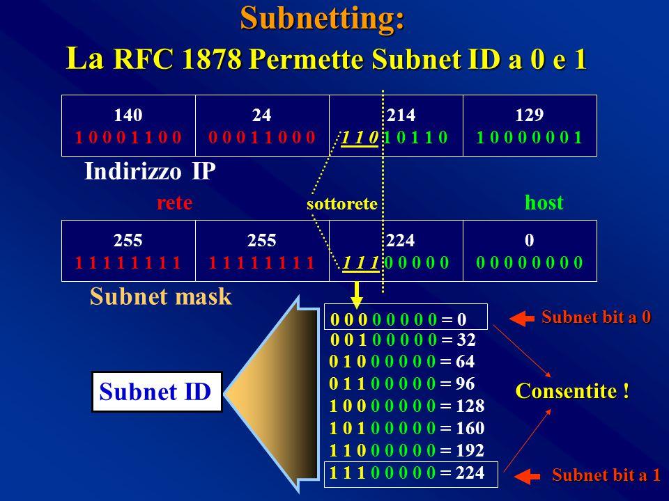 Subnetting: La RFC 1878 Permette Subnet ID a 0 e 1