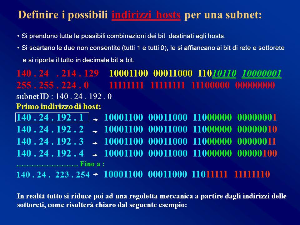 Definire i possibili indirizzi hosts per una subnet: