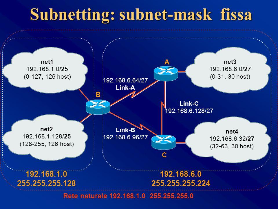 Subnetting: subnet-mask fissa