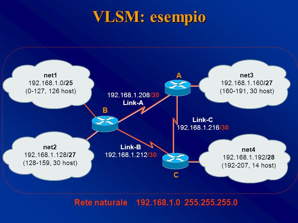 VLSM: esempio Rete naturale 192.168.1.0 255.255.255.0 A B C net1