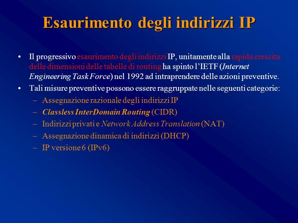 Esaurimento degli indirizzi IP