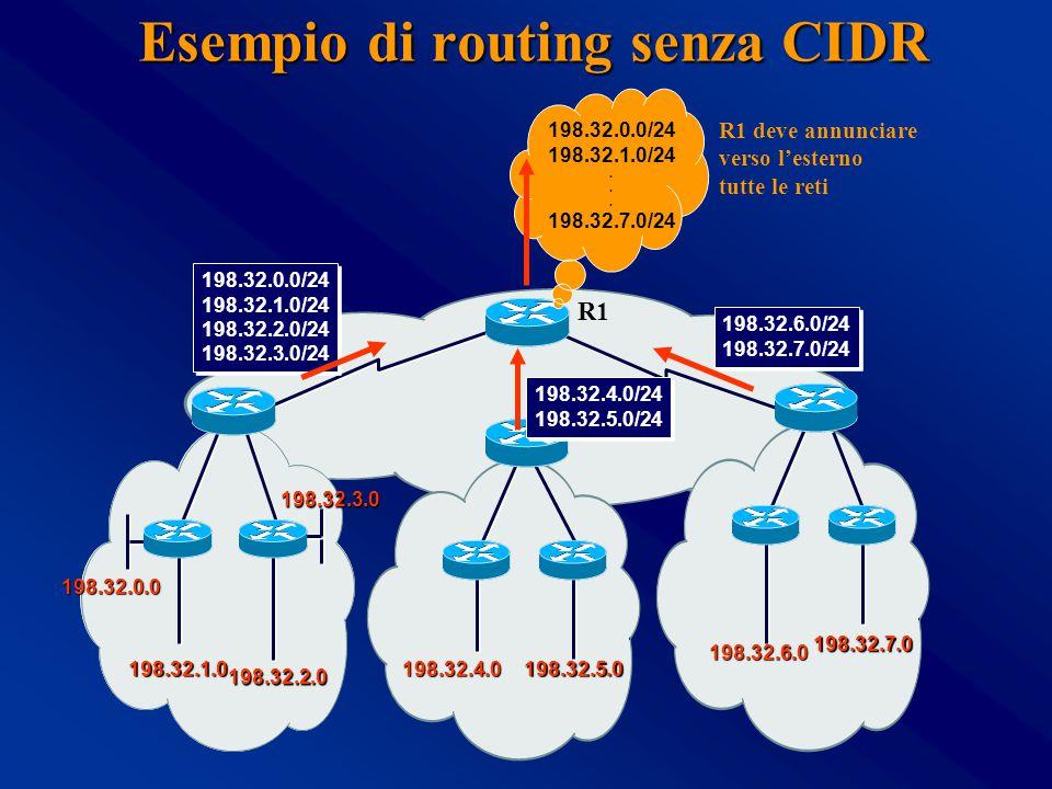 Esempio di routing senza CIDR
