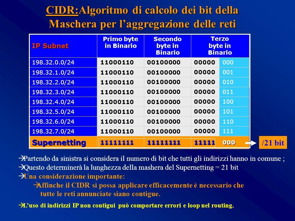 CIDR:Algoritmo di calcolo dei bit della Maschera per l'aggregazione delle reti