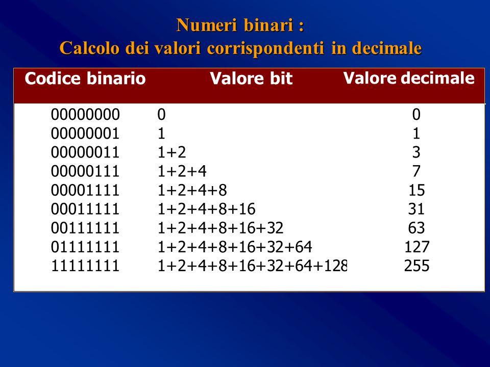 Calcolo dei valori corrispondenti in decimale