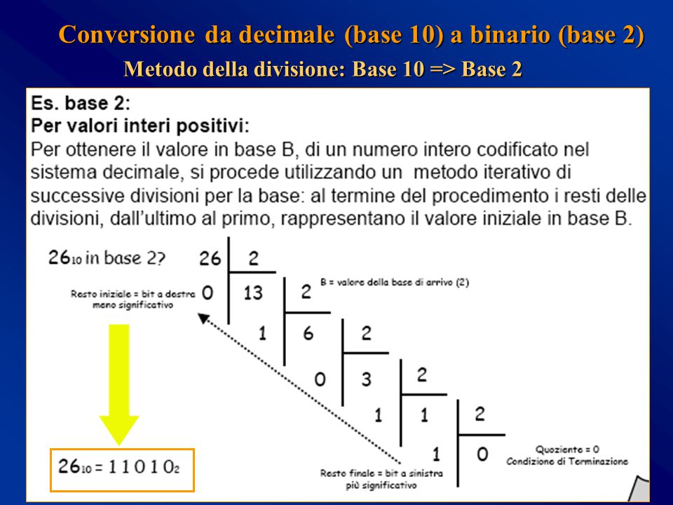 Conversione da decimale (base 10) a binario (base 2)