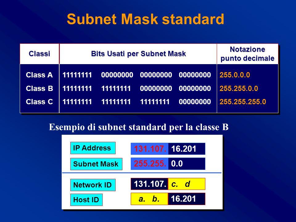 Bits Usati per Subnet Mask