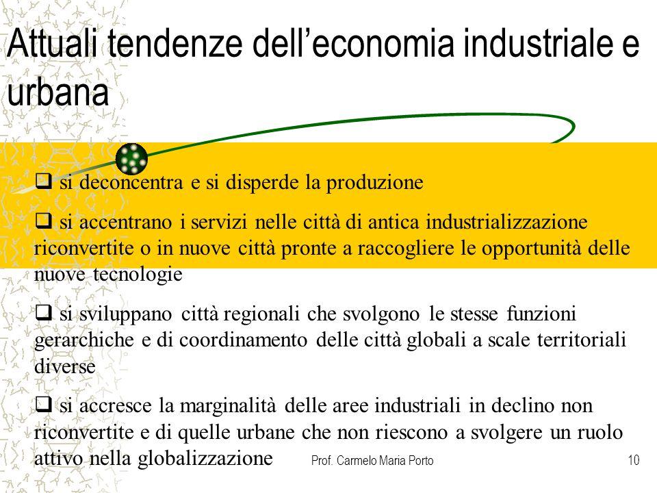 Attuali tendenze dell'economia industriale e urbana
