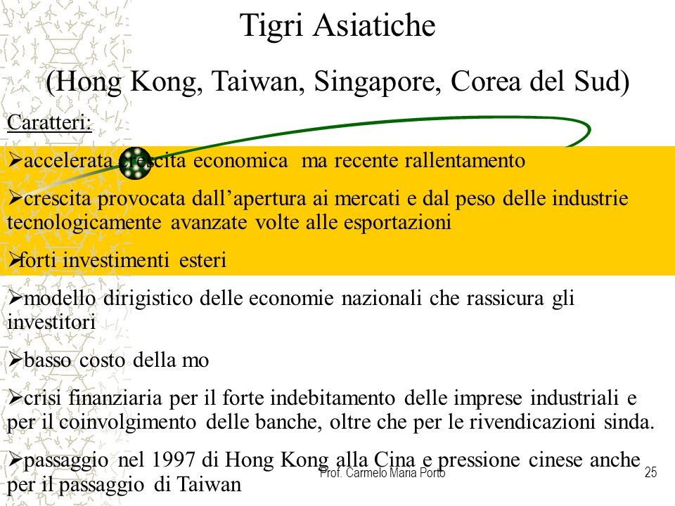 Tigri Asiatiche (Hong Kong, Taiwan, Singapore, Corea del Sud)