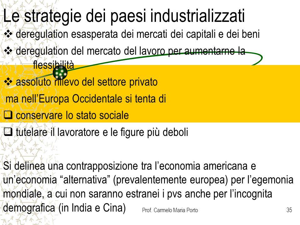 Le strategie dei paesi industrializzati