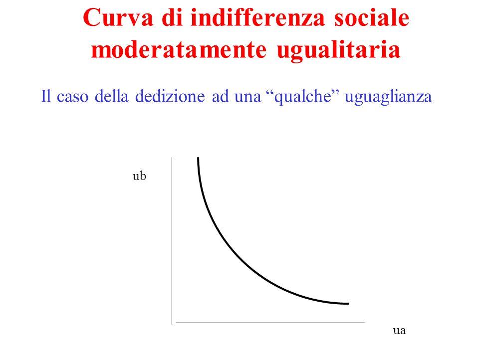 Curva di indifferenza sociale moderatamente ugualitaria