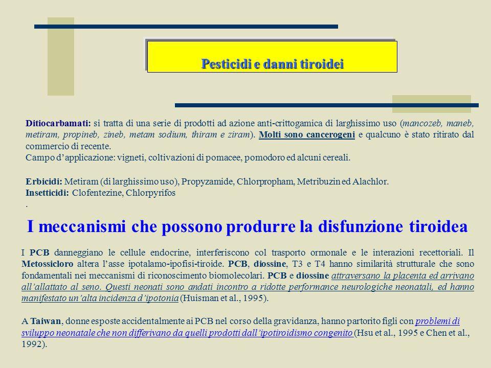 I meccanismi che possono produrre la disfunzione tiroidea