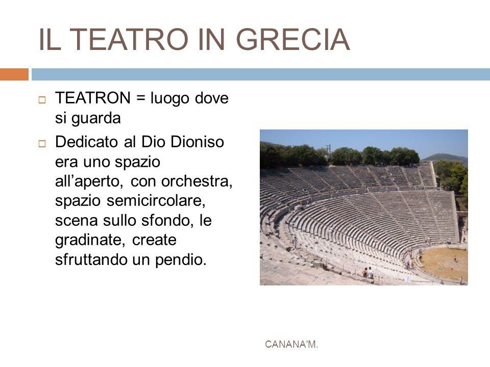 IL TEATRO IN GRECIA TEATRON = luogo dove si guarda