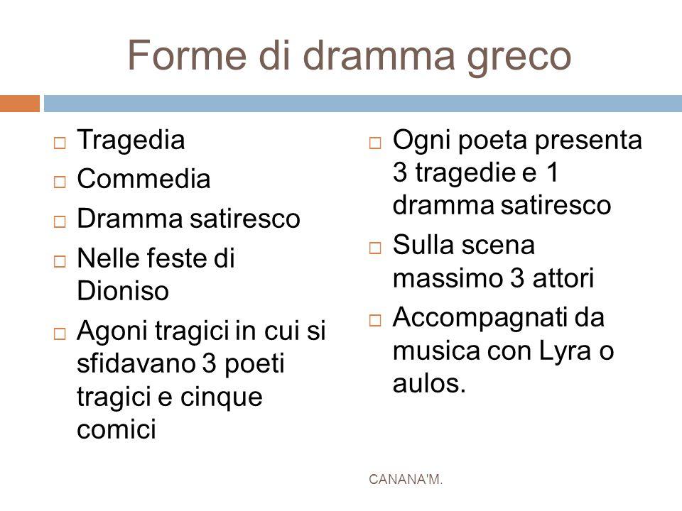 Forme di dramma greco Tragedia Commedia Dramma satiresco