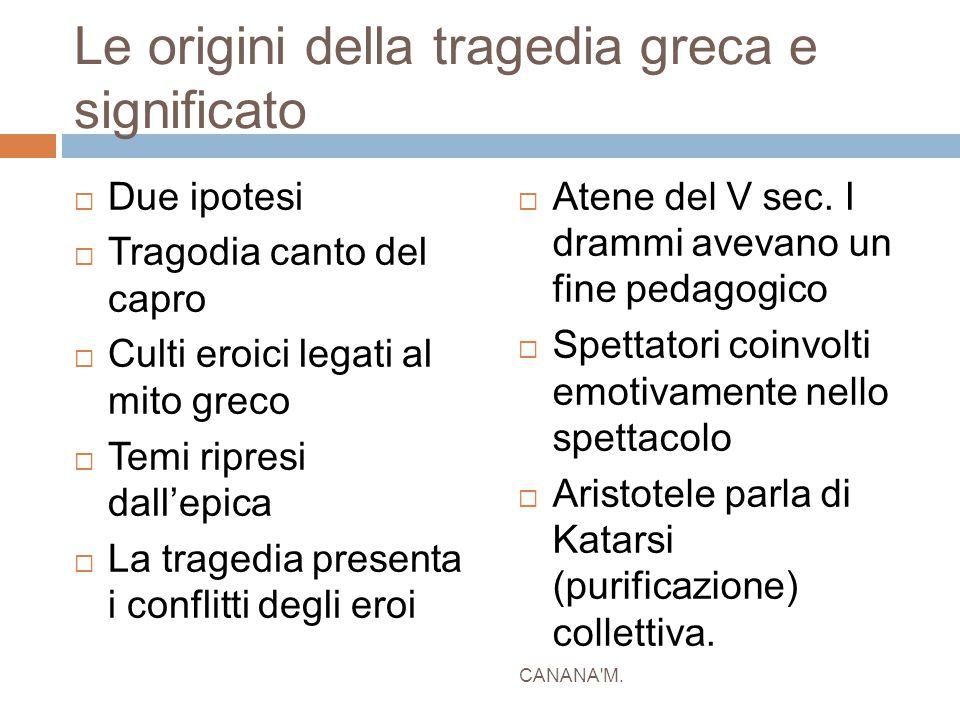 Le origini della tragedia greca e significato