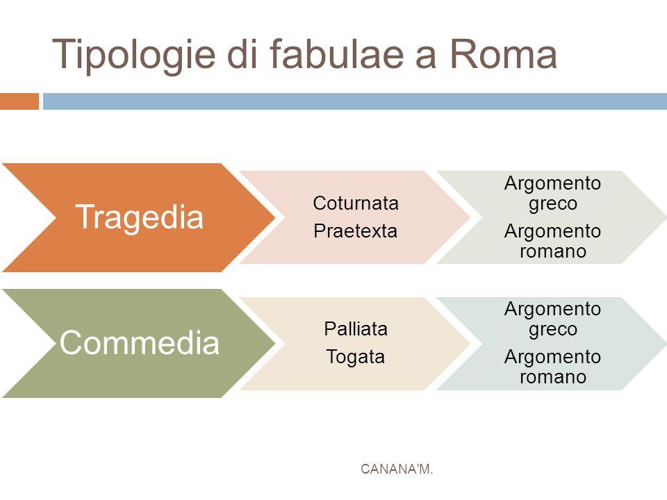 Tipologie di fabulae a Roma
