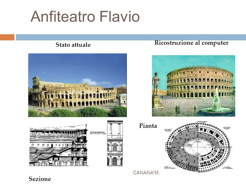 Anfiteatro Flavio Ricostruzione al computer Stato attuale Pianta