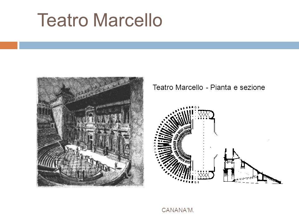 Teatro Marcello Teatro Marcello - Pianta e sezione CANANA M.