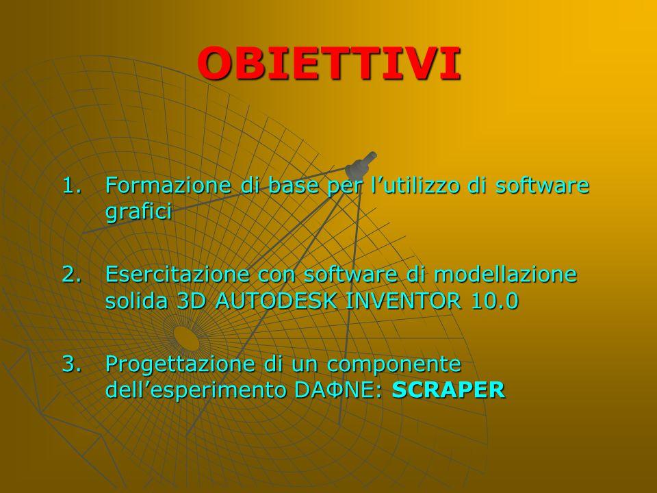 OBIETTIVI Formazione di base per l'utilizzo di software grafici