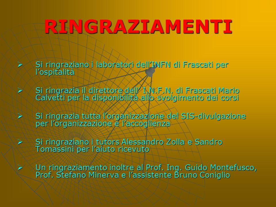 RINGRAZIAMENTI Si ringraziano i laboratori dell'INFN di Frascati per l'ospitalità.