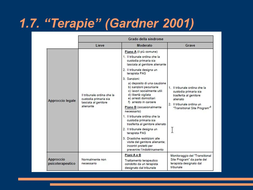 1.7. Terapie (Gardner 2001)