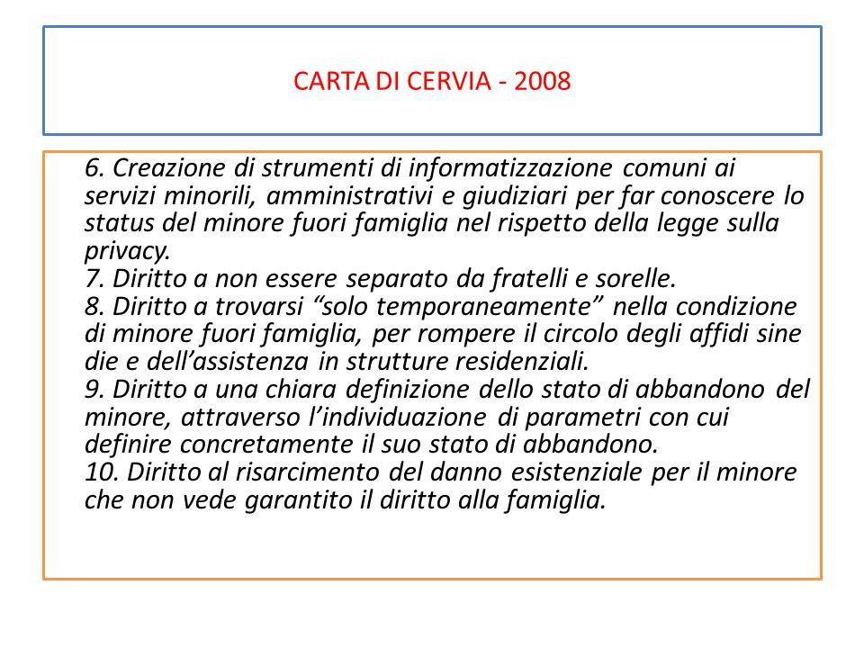 CARTA DI CERVIA - 2008
