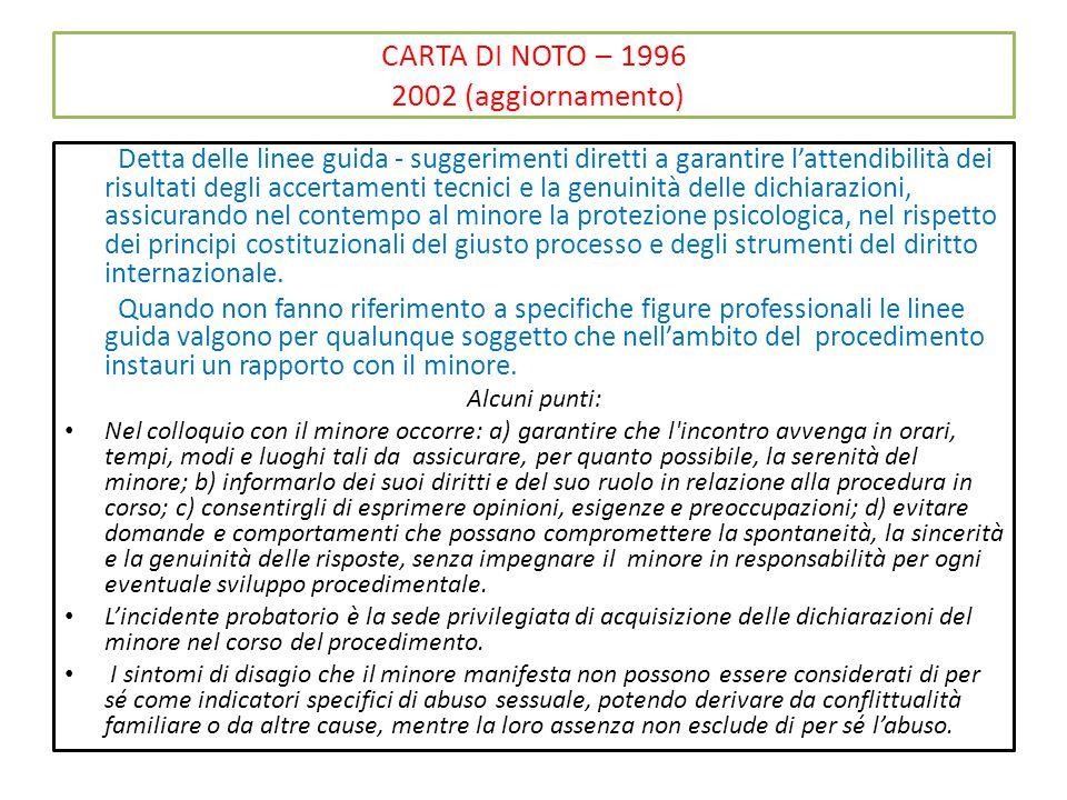 CARTA DI NOTO – 1996 2002 (aggiornamento)