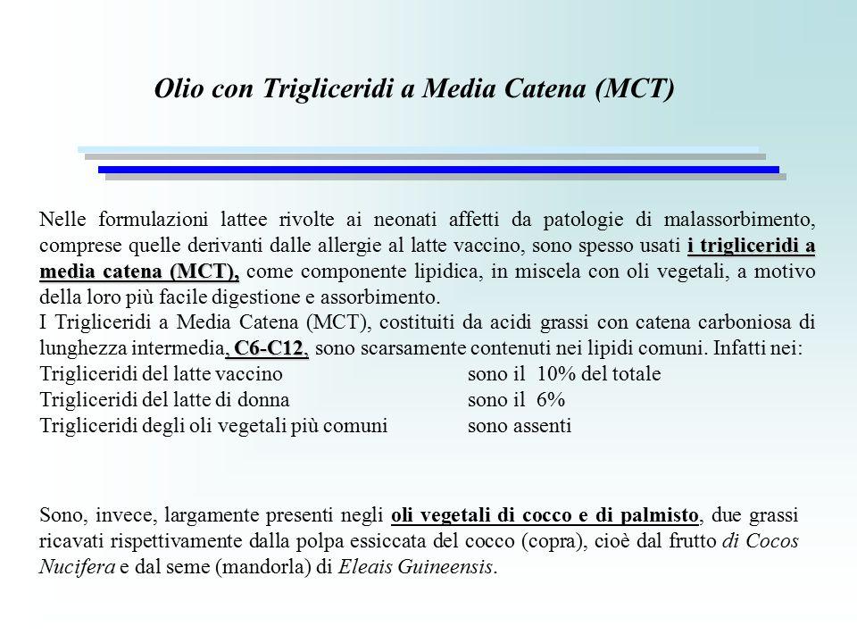 Olio con Trigliceridi a Media Catena (MCT)