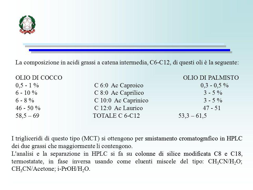 La composizione in acidi grassi a catena intermedia, C6-C12, di questi oli è la seguente: