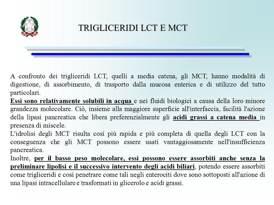 TRIGLICERIDI LCT E MCT