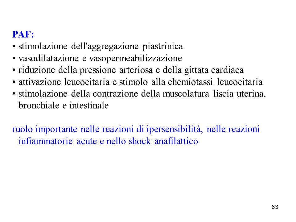 PAF: stimolazione dell aggregazione piastrinica. vasodilatazione e vasopermeabilizzazione.
