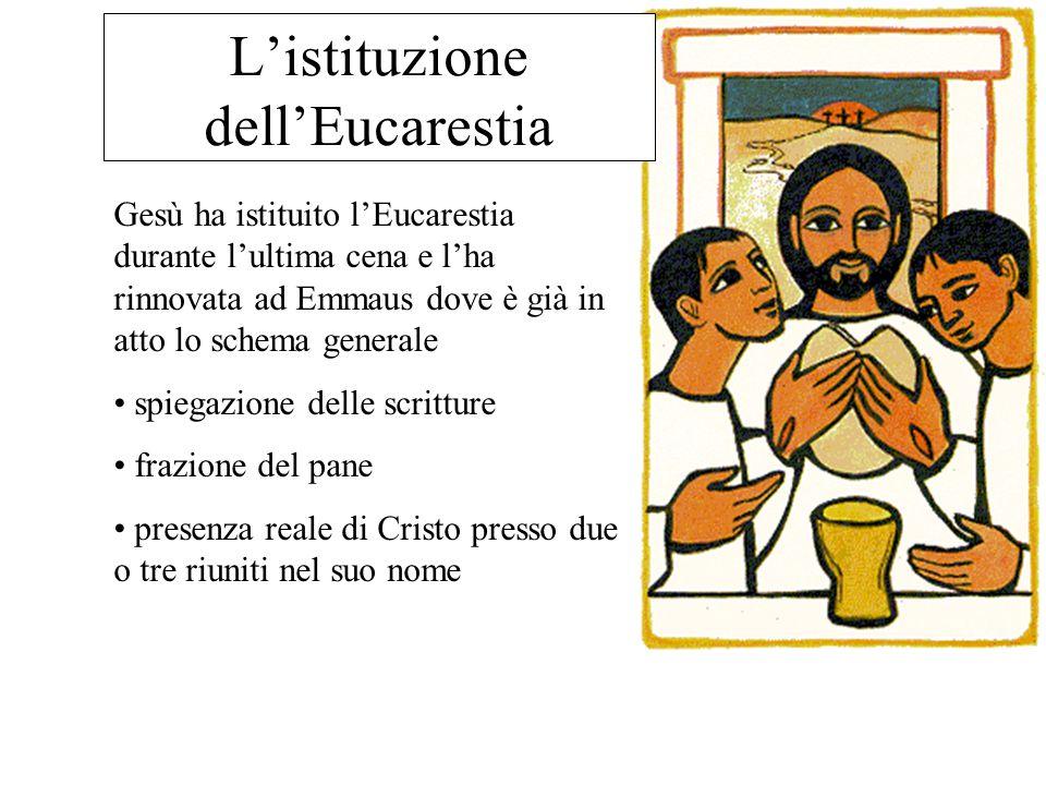 L'istituzione dell'Eucarestia