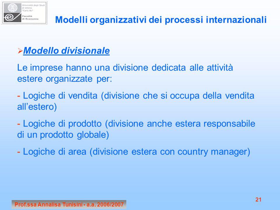 Modelli organizzativi dei processi internazionali