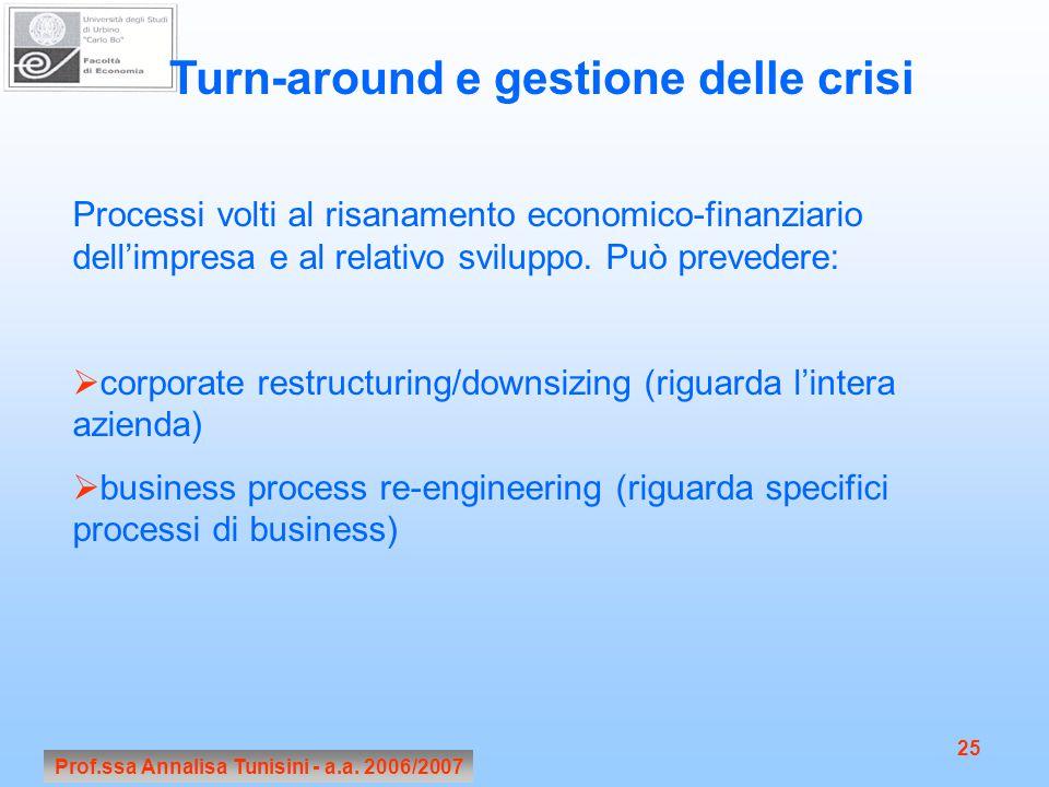 Turn-around e gestione delle crisi