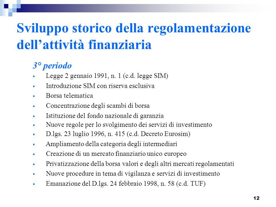 Sviluppo storico della regolamentazione dell'attività finanziaria