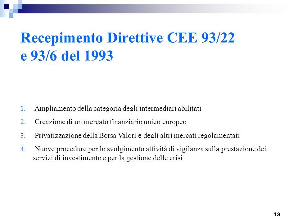 Recepimento Direttive CEE 93/22 e 93/6 del 1993